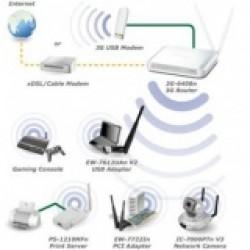 Мережеві маршрутизатори